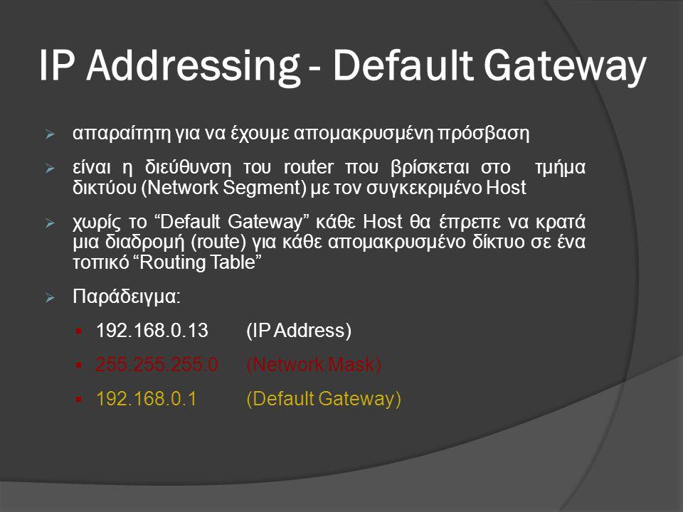 ΙP Addressing - Default Gateway