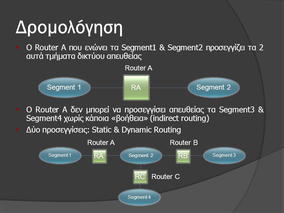 Δρομολόγηση Ο Router A που ενώνει τα Segment1 & Segment2 προσεγγίζει τα 2 αυτά τμήματα δικτύου απευθείας.