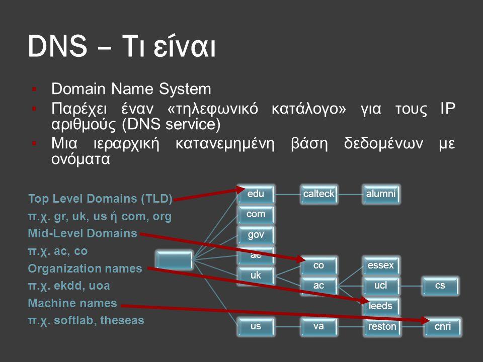 DNS – Τι είναι Domain Name System