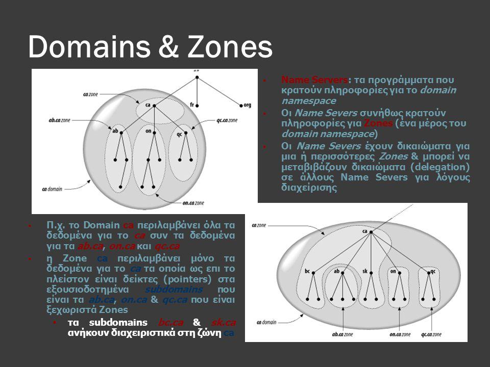 Domains & Zones Name Servers: τα προγράμματα που κρατούν πληροφορίες για το domain namespace.