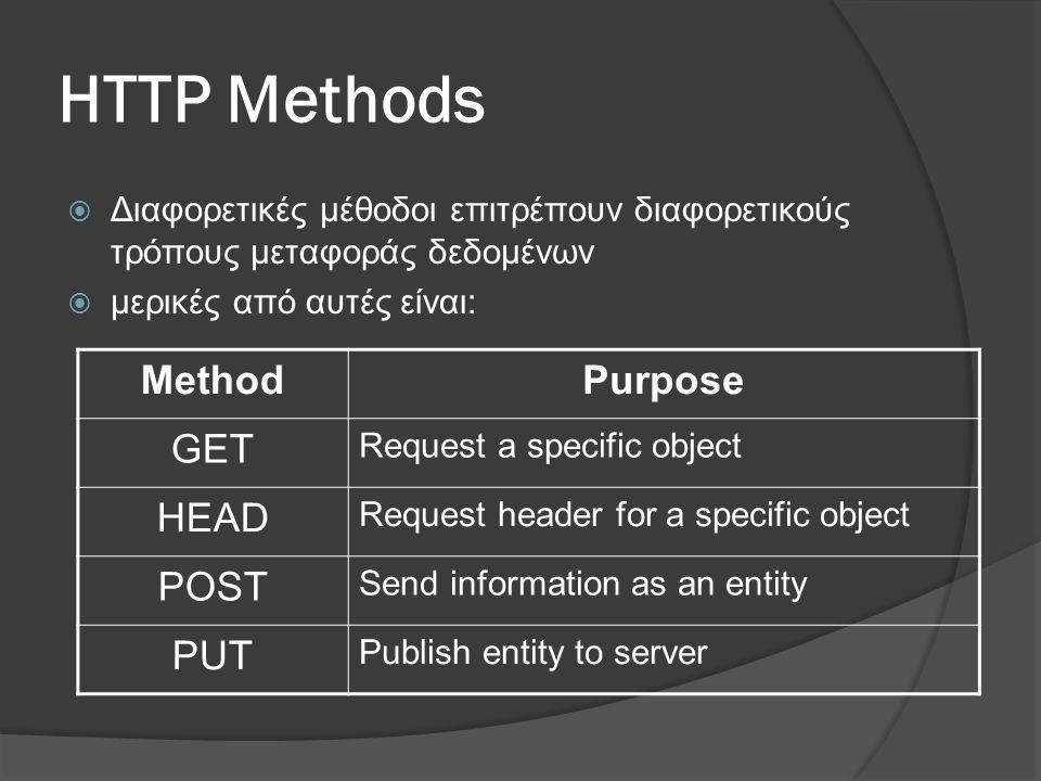 HTTP Methods Method Purpose GET HEAD POST PUT