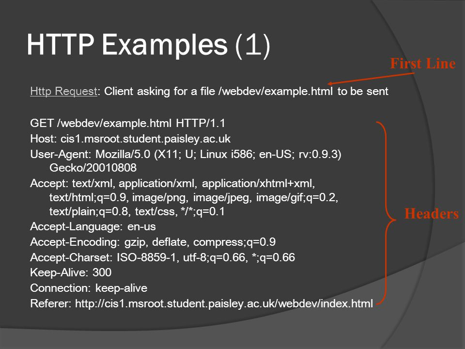 HTTP Examples (1) First Line Headers