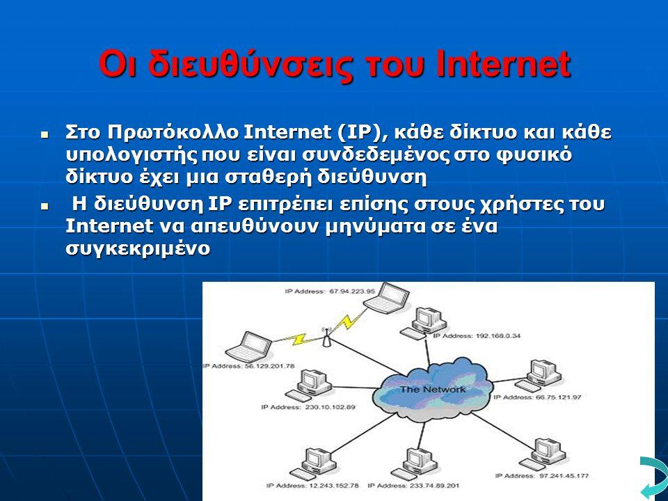 Οι διευθύνσεις του Internet
