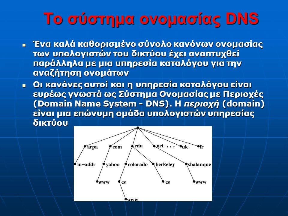 Το σύστημα ονομασίας DNS