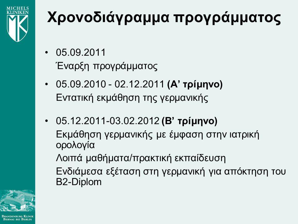 Χρονοδιάγραμμα προγράμματος