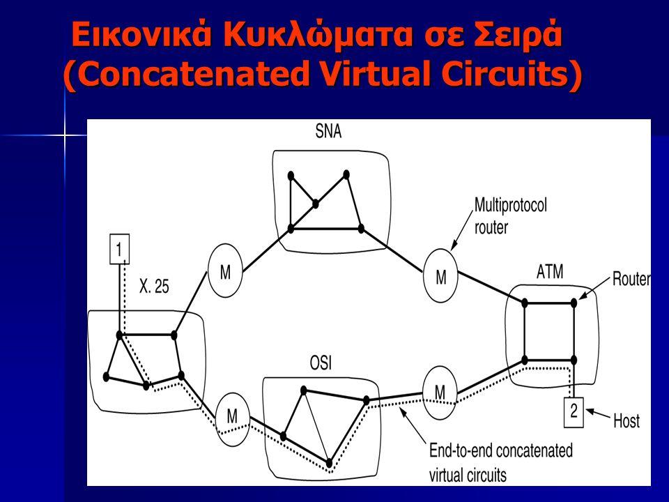 Εικονικά Κυκλώματα σε Σειρά (Concatenated Virtual Circuits)