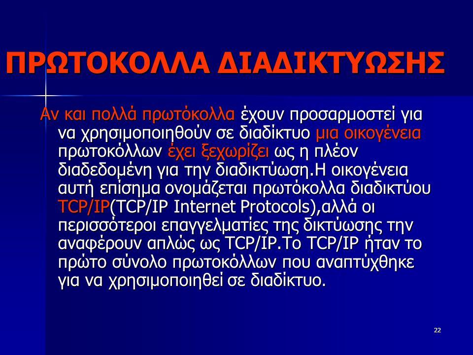 ΠΡΩΤΟΚΟΛΛΑ ΔΙΑΔΙΚΤΥΩΣΗΣ