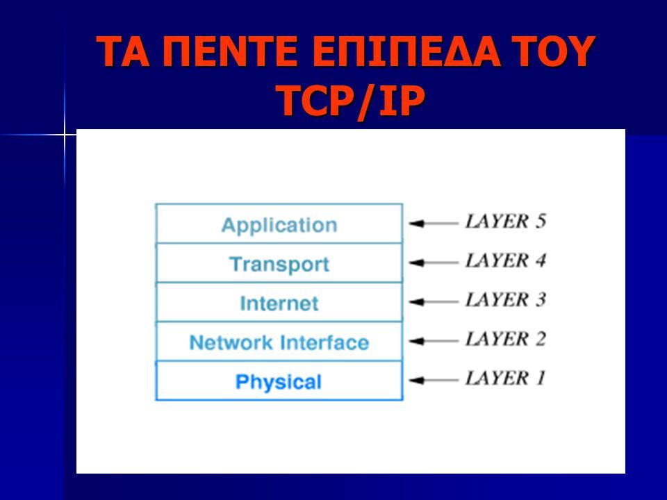 ΤΑ ΠΕΝΤΕ ΕΠΙΠΕΔΑ ΤΟΥ TCP/IP