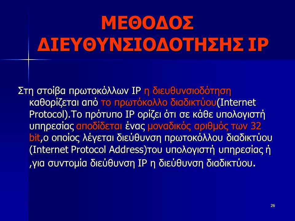 ΜΕΘΟΔΟΣ ΔΙΕΥΘΥΝΣΙΟΔΟΤΗΣΗΣ IP