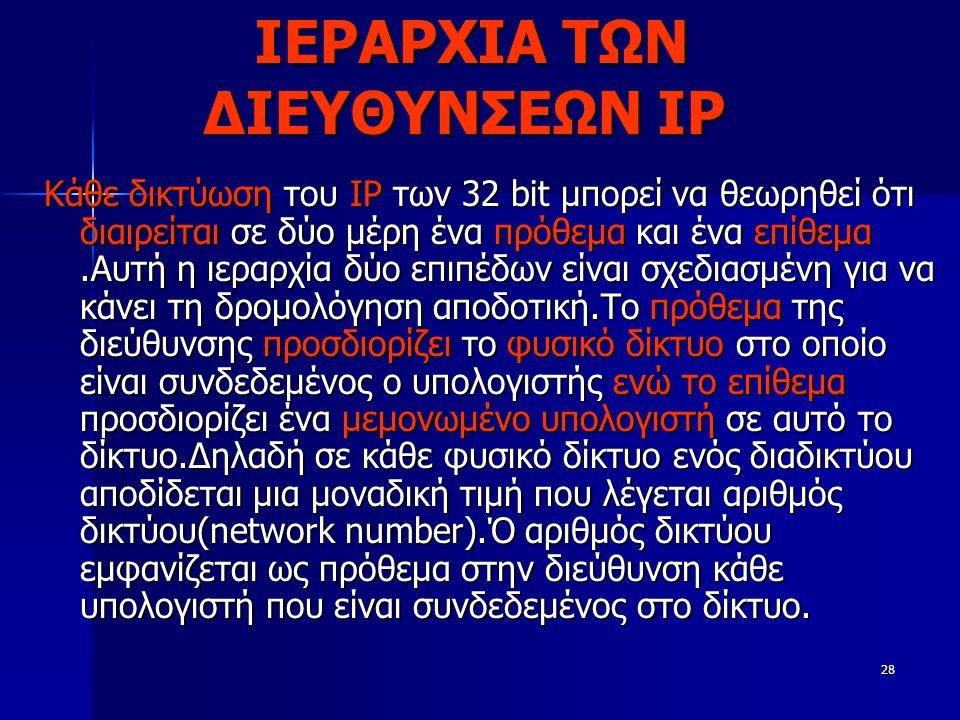 ΙΕΡΑΡΧΙΑ ΤΩΝ ΔΙΕΥΘΥΝΣΕΩΝ IP