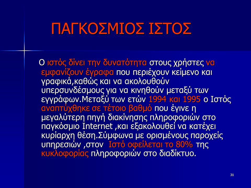 ΠΑΓΚΟΣΜΙΟΣ ΙΣΤΟΣ