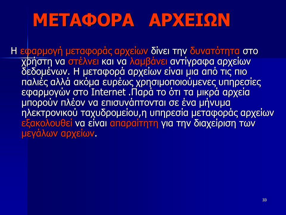 ΜΕΤΑΦΟΡΑ ΑΡΧΕΙΩΝ