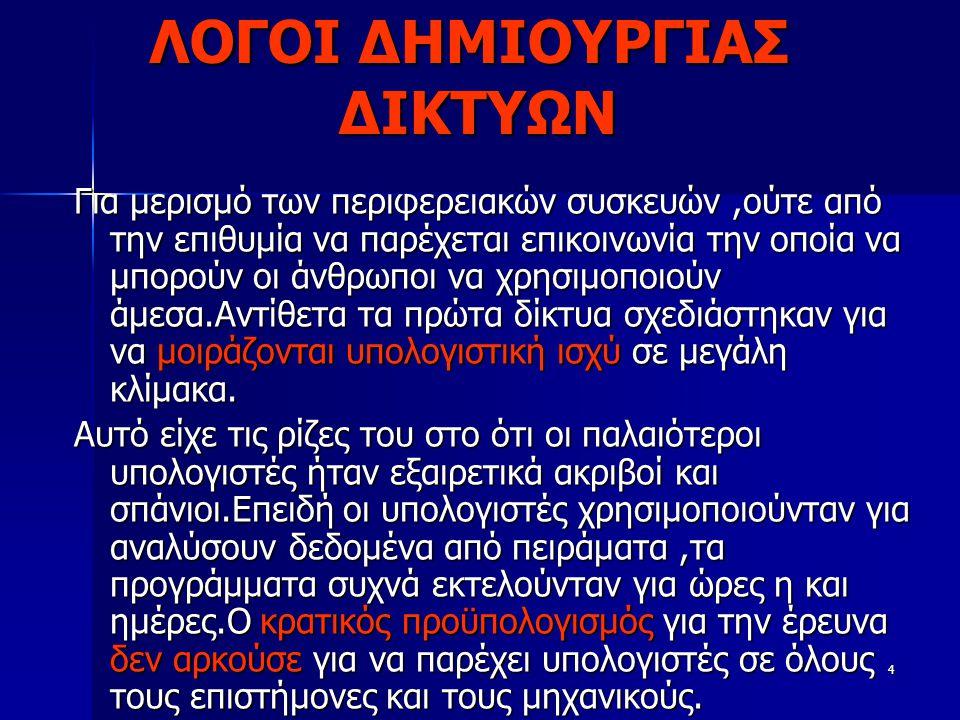 ΛΟΓΟΙ ΔΗΜΙΟΥΡΓΙΑΣ ΔΙΚΤΥΩΝ