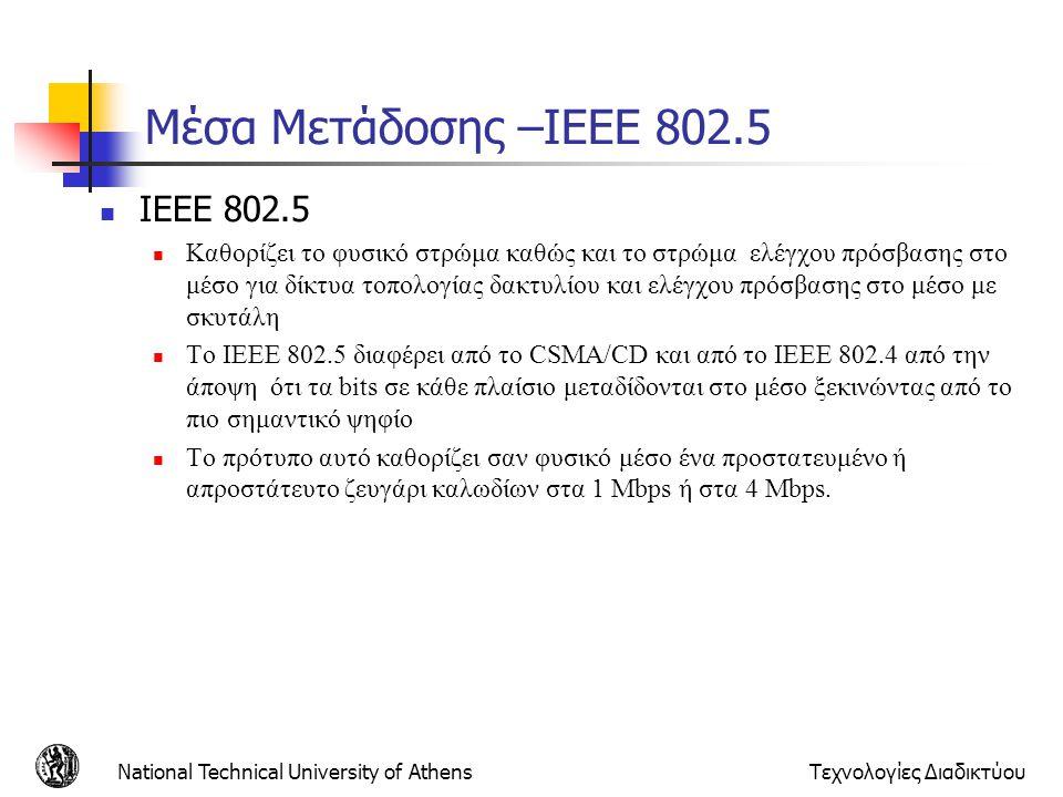 Μέσα Μετάδοσης –ΙΕΕΕ 802.5 IEEE 802.5