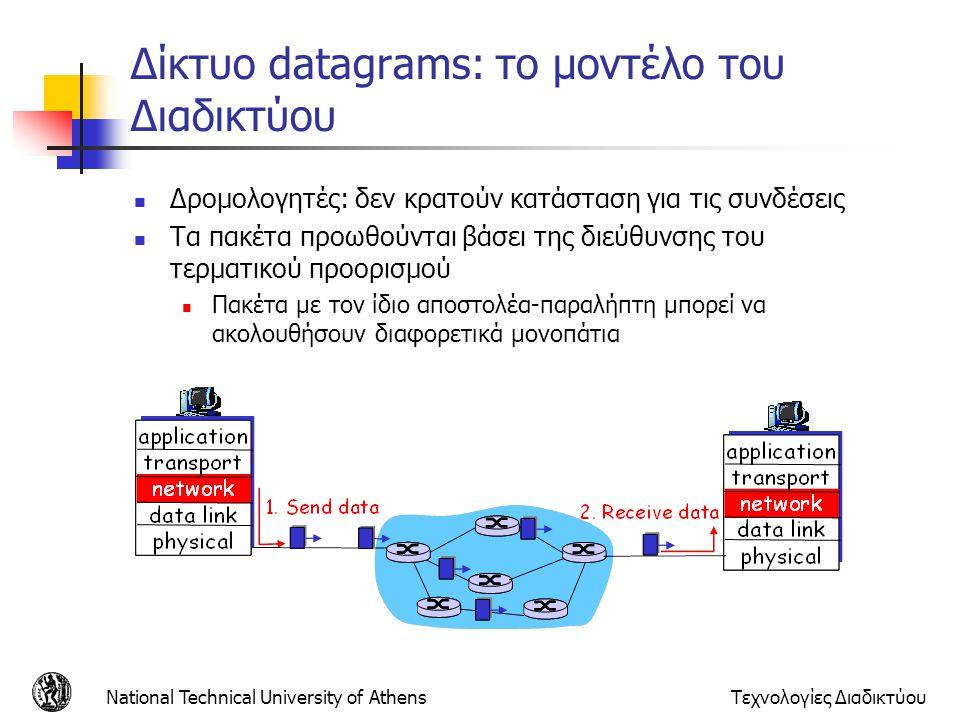 Δίκτυο datagrams: το μοντέλο του Διαδικτύου