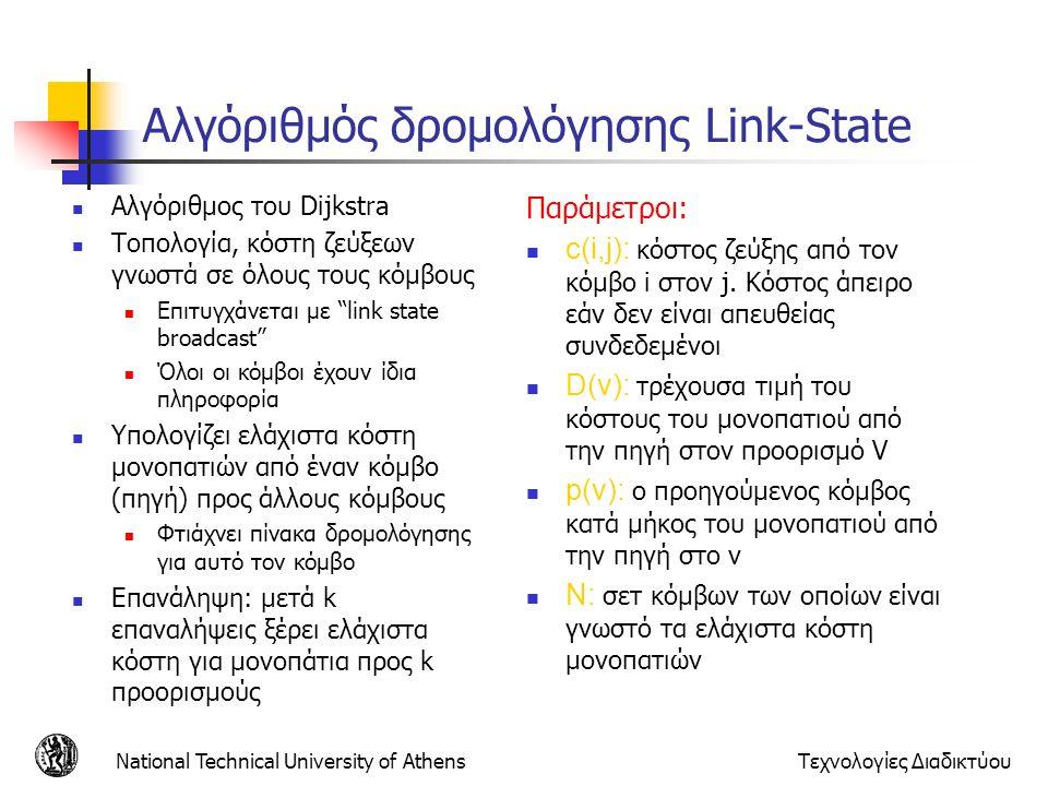 Αλγόριθμός δρομολόγησης Link-State