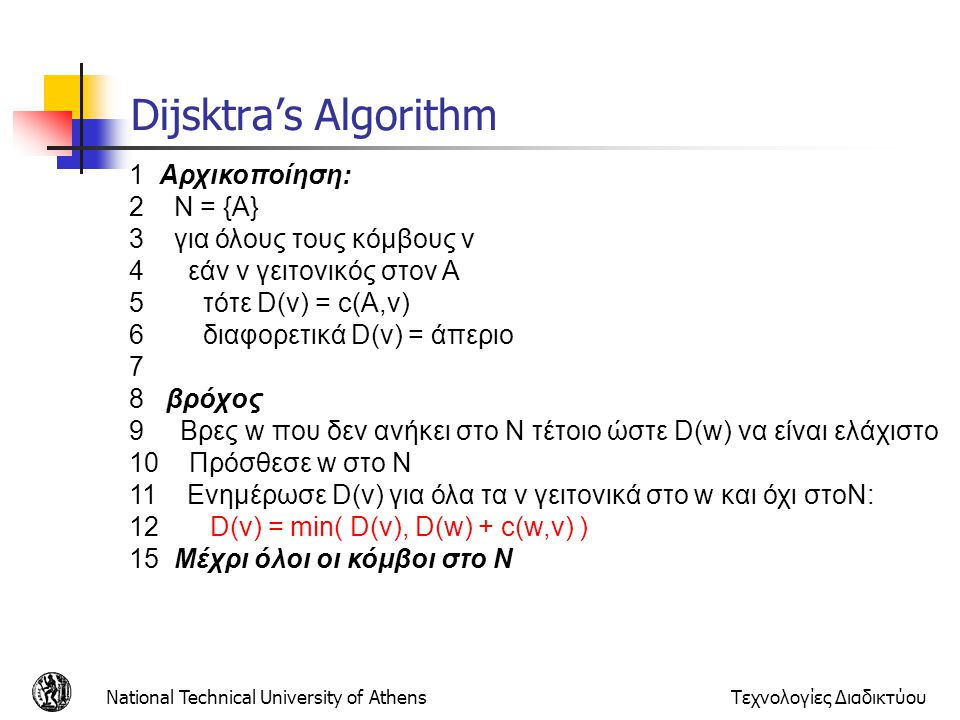 Dijsktra's Algorithm 1 Αρχικοποίηση: 2 N = {A}