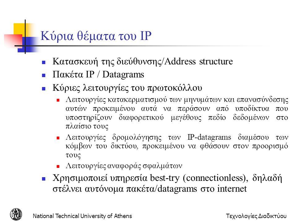 Kύρια θέματα του IP Κατασκευή της διεύθυνσης/Address structure