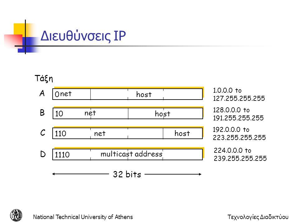 Διευθύνσεις ΙP Τάξη A B C D 32 bits net host 10 net host 110 net host