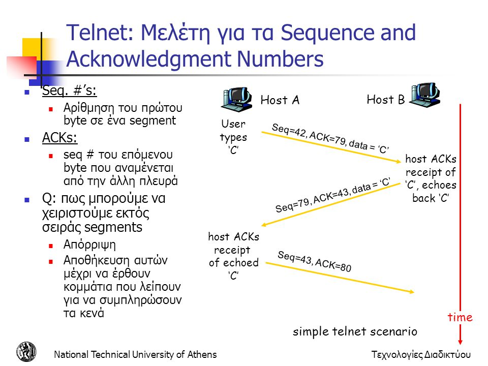Telnet: Μελέτη για τα Sequence and Acknowledgment Numbers