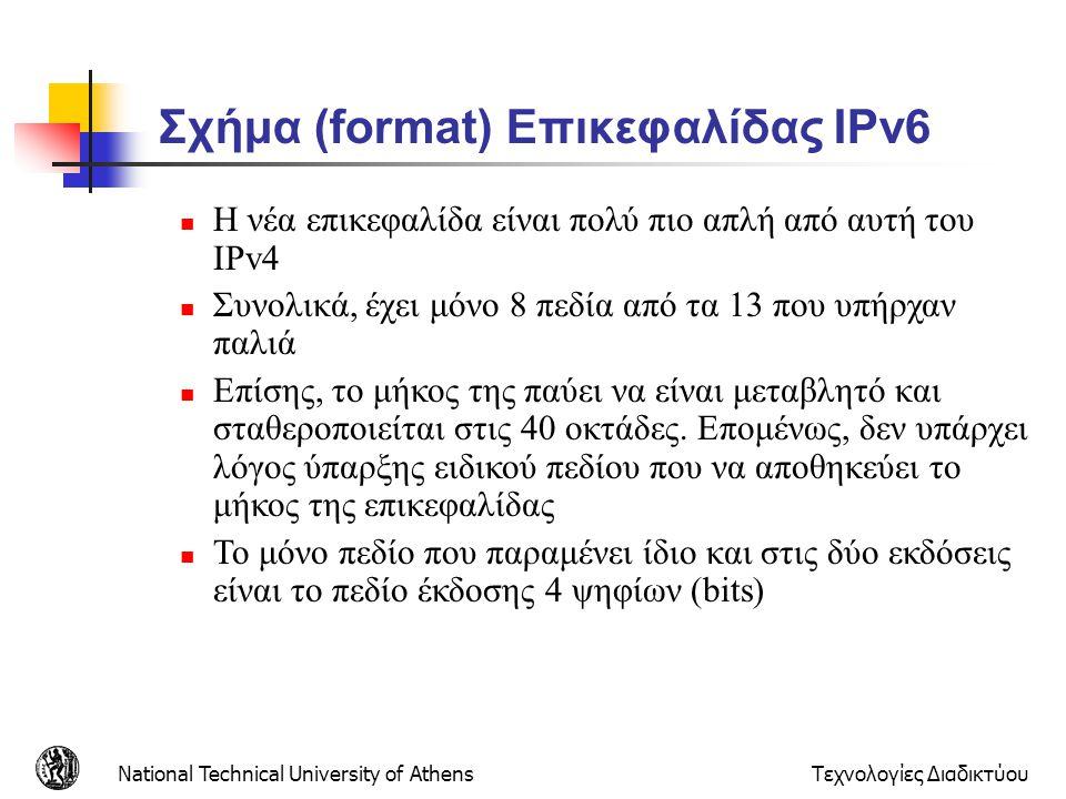 Σχήμα (format) Επικεφαλίδας IPv6