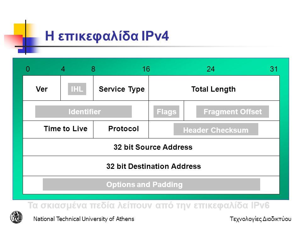 Τα σκιασμένα πεδία λείπουν από την επικεφαλίδα IPv6