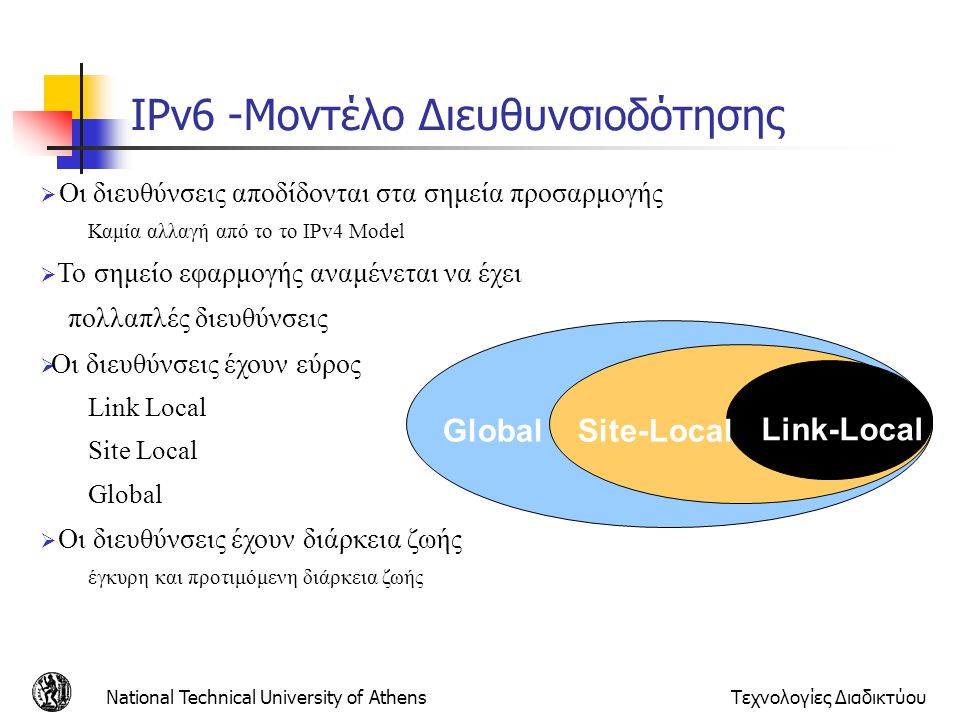 IPv6 -Μοντέλο Διευθυνσιοδότησης