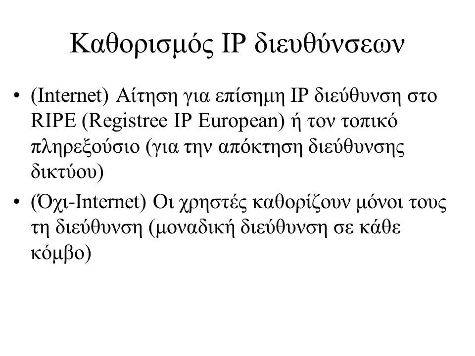 Καθορισμός IP διευθύνσεων