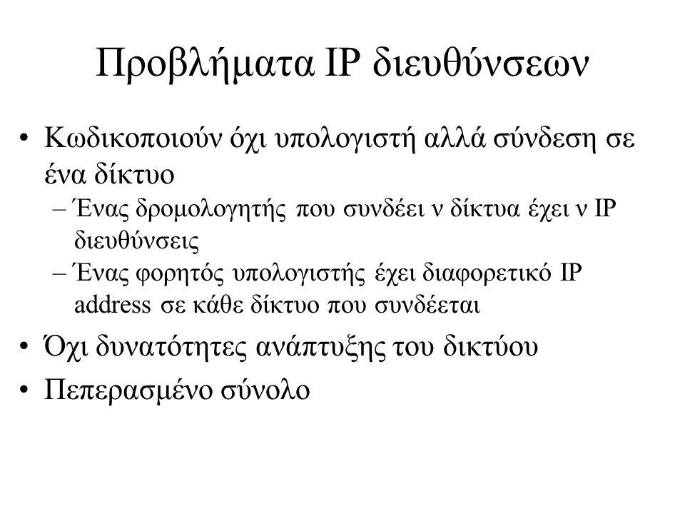 Προβλήματα IP διευθύνσεων