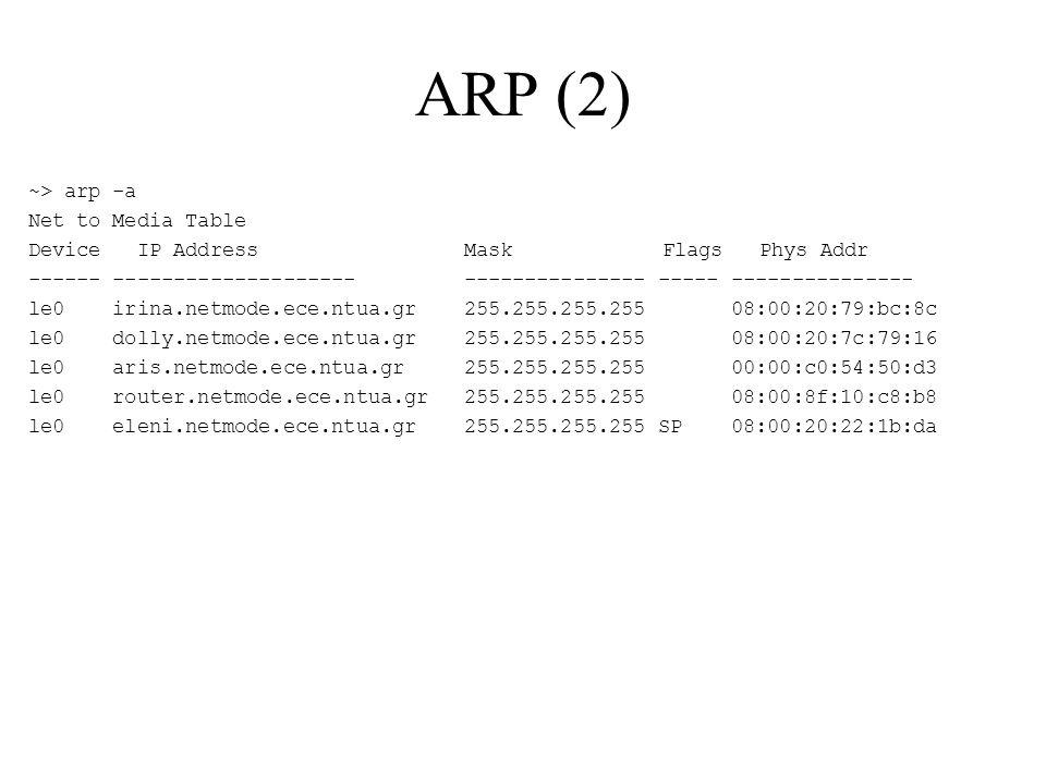 ARP (2) ~> arp -a Net to Media Table