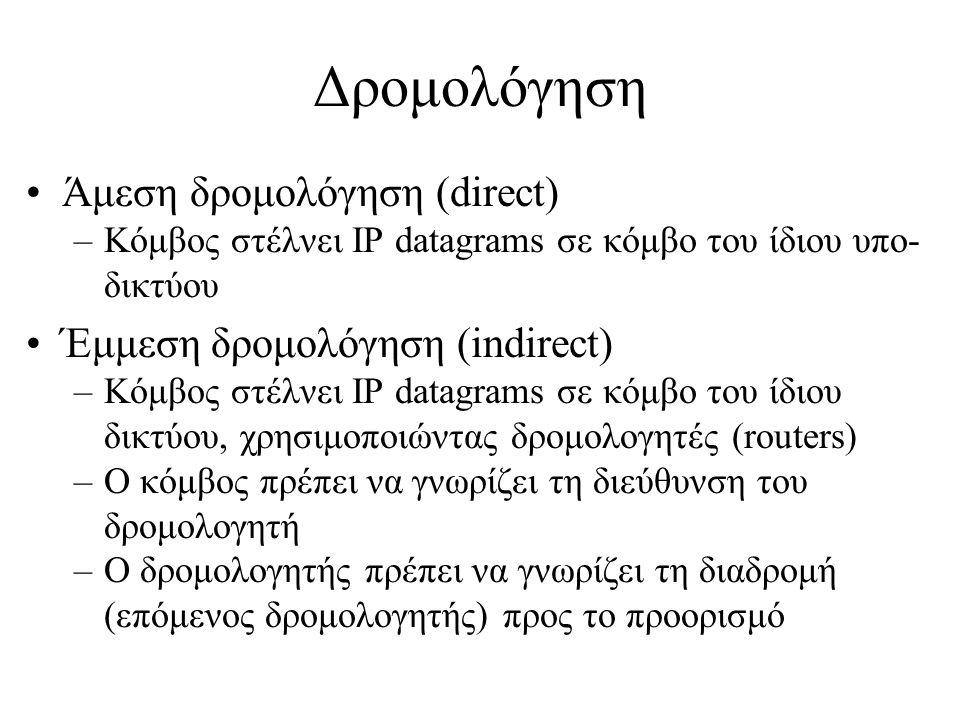 Δρομολόγηση Άμεση δρομολόγηση (direct) Έμμεση δρομολόγηση (indirect)