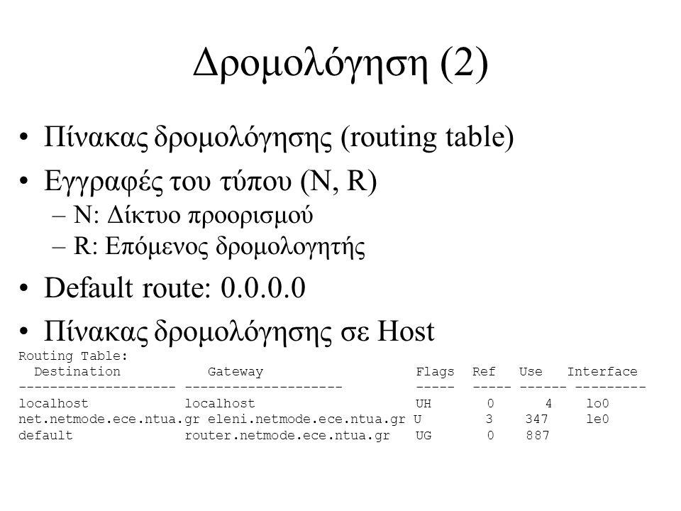 Δρομολόγηση (2) Πίνακας δρομολόγησης (routing table)