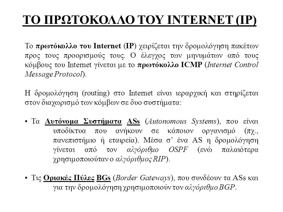 ΤΟ ΠΡΩΤΟΚΟΛΛΟ ΤΟΥ INTERNET (IP)