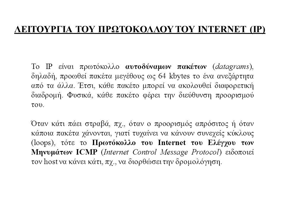 ΛΕΙΤΟΥΡΓΙA ΤΟΥ ΠΡΩΤΟΚΟΛΛΟΥ ΤΟΥ INTERNET (IP)