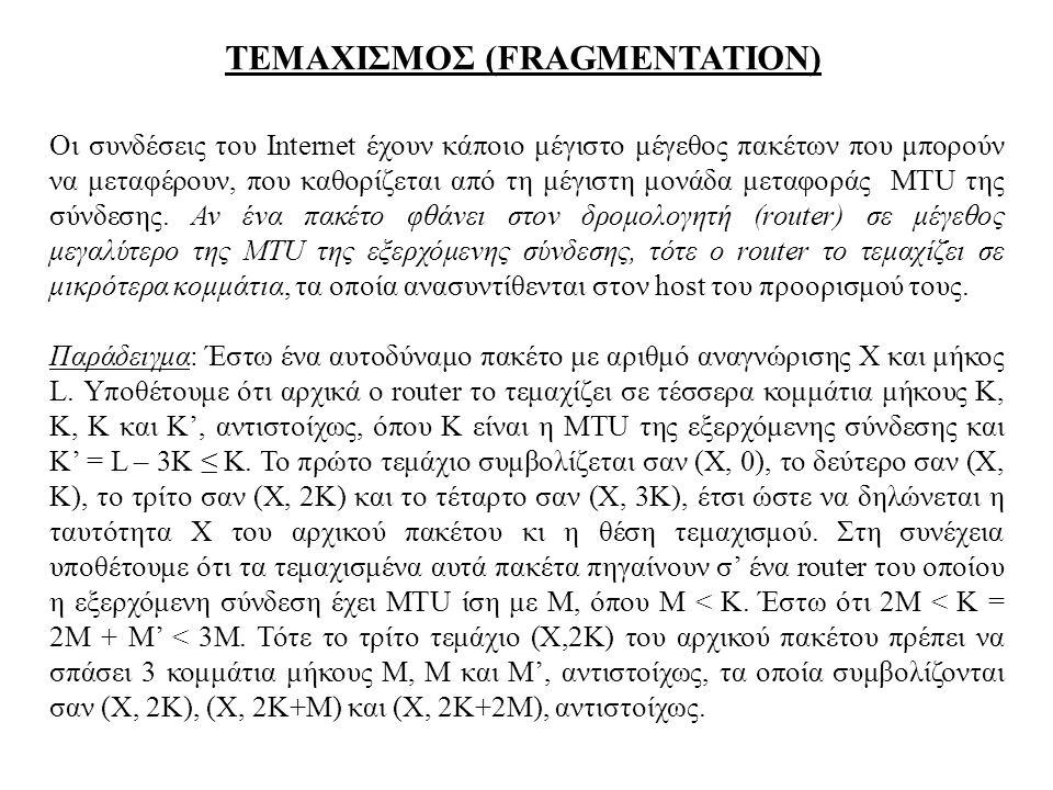 ΤΕΜΑΧΙΣΜΟΣ (FRAGMENTATION)