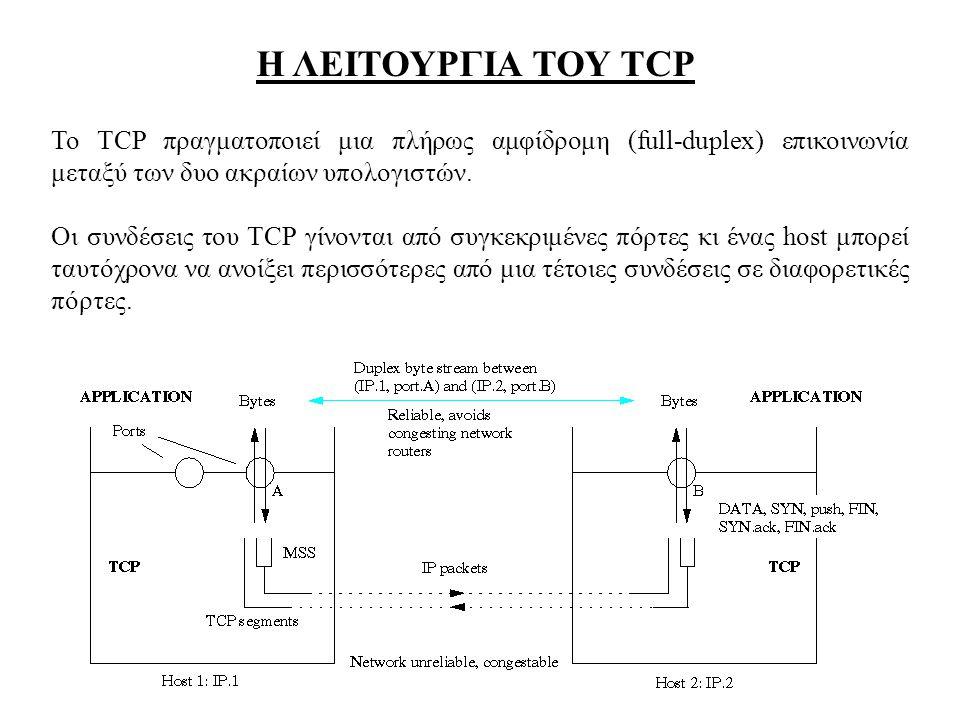 Η ΛΕΙΤΟΥΡΓΙΑ ΤΟΥ TCP Το TCP πραγματοποιεί μια πλήρως αμφίδρομη (full-duplex) επικοινωνία μεταξύ των δυο ακραίων υπολογιστών.