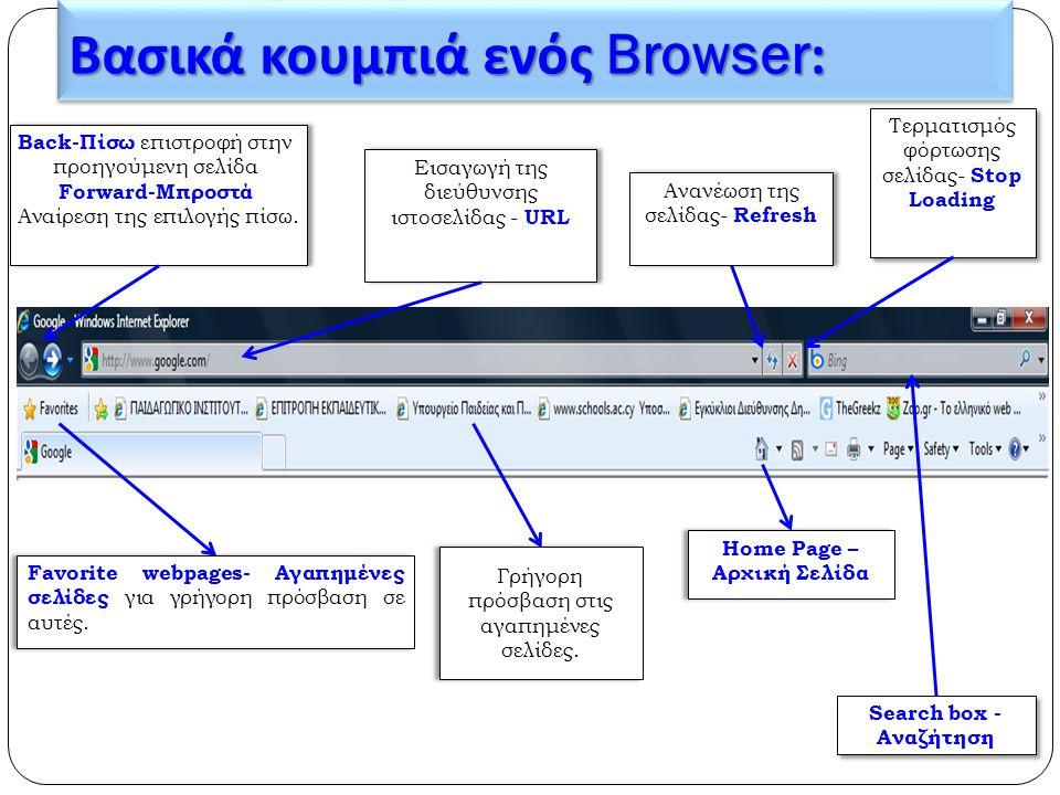 Βασικά κουμπιά ενός Browser: