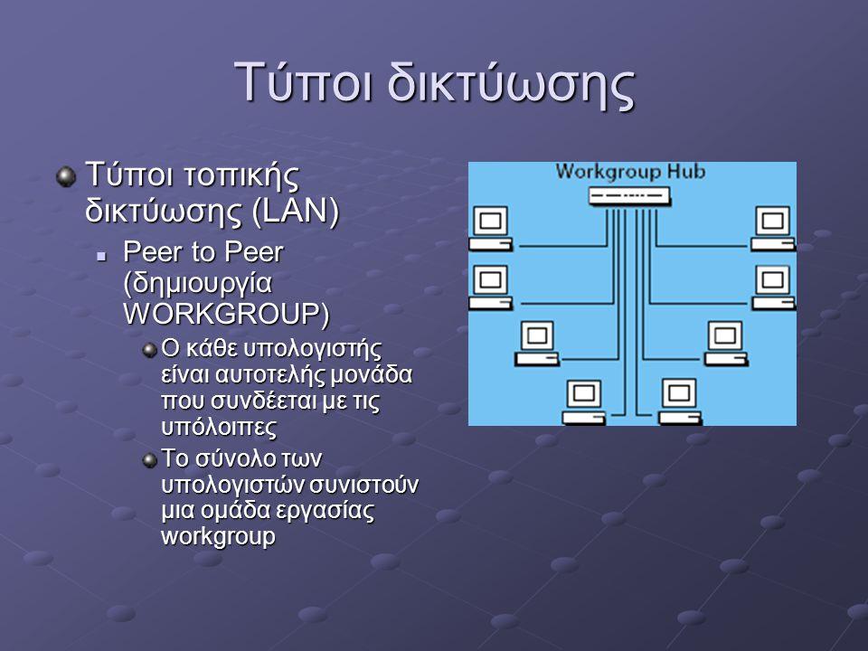 Τύποι δικτύωσης Τύποι τοπικής δικτύωσης (LAN)
