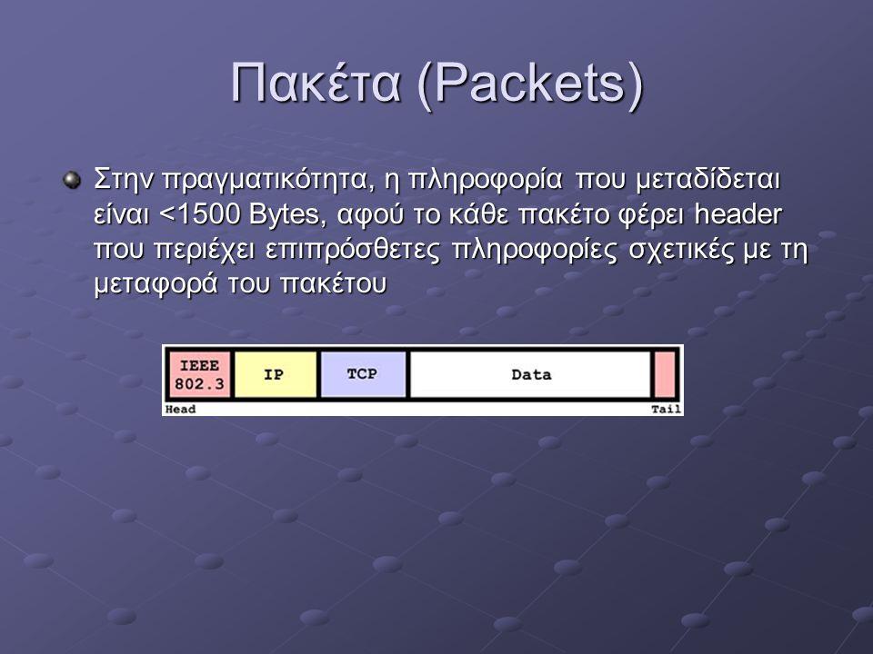 Πακέτα (Packets)