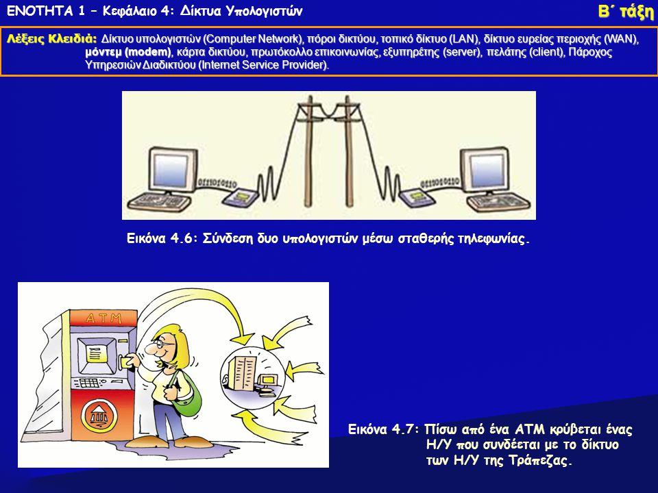 Εικόνα 4.6: Σύνδεση δυο υπολογιστών μέσω σταθερής τηλεφωνίας.