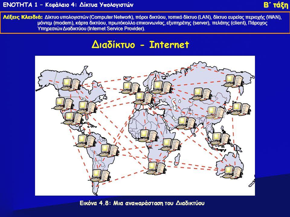 Εικόνα 4.8: Μια αναπαράσταση του Διαδικτύου