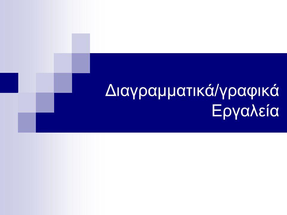 Διαγραμματικά/γραφικά Εργαλεία