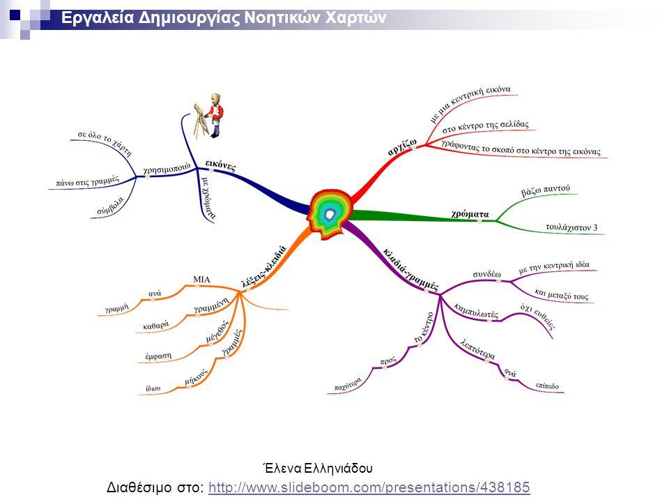 Διαθέσιμο στο: http://www.slideboom.com/presentations/438185
