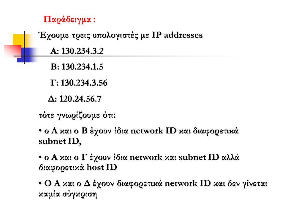Παράδειγμα : Έχουμε τρεις υπολογιστές με IP addresses. Α: 130.234.3.2. Β: 130.234.1.5. Γ: 130.234.3.56.