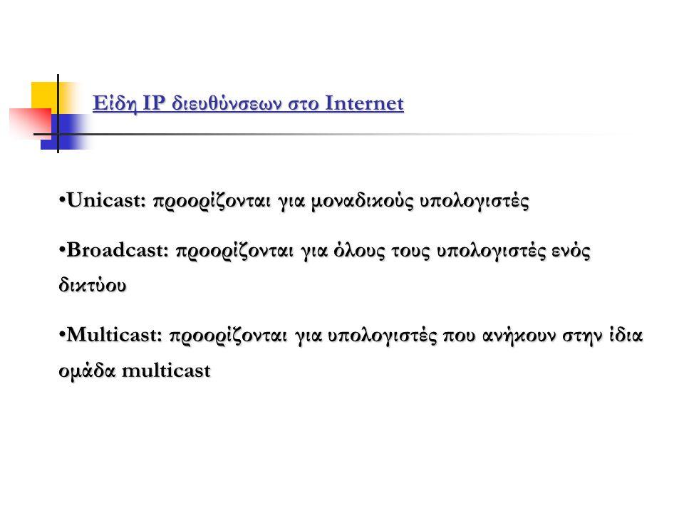 Είδη IP διευθύνσεων στο Internet