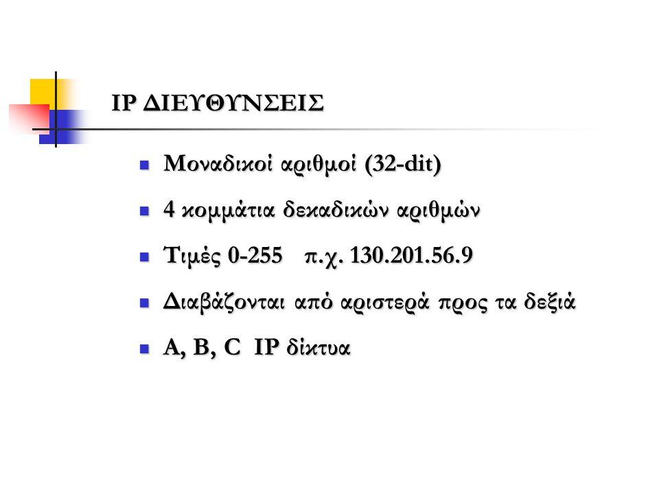 IP ΔΙΕΥΘΥΝΣΕΙΣ Μοναδικοί αριθμοί (32-dit) 4 κομμάτια δεκαδικών αριθμών. Τιμές 0-255 π.χ. 130.201.56.9.