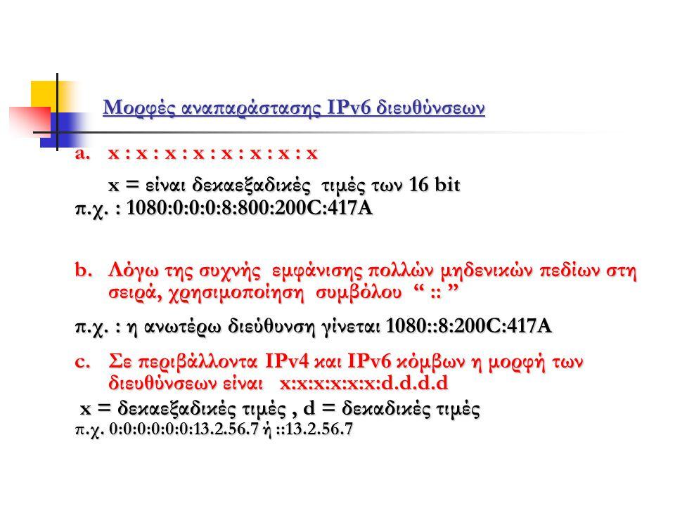 Μορφές αναπαράστασης IPv6 διευθύνσεων