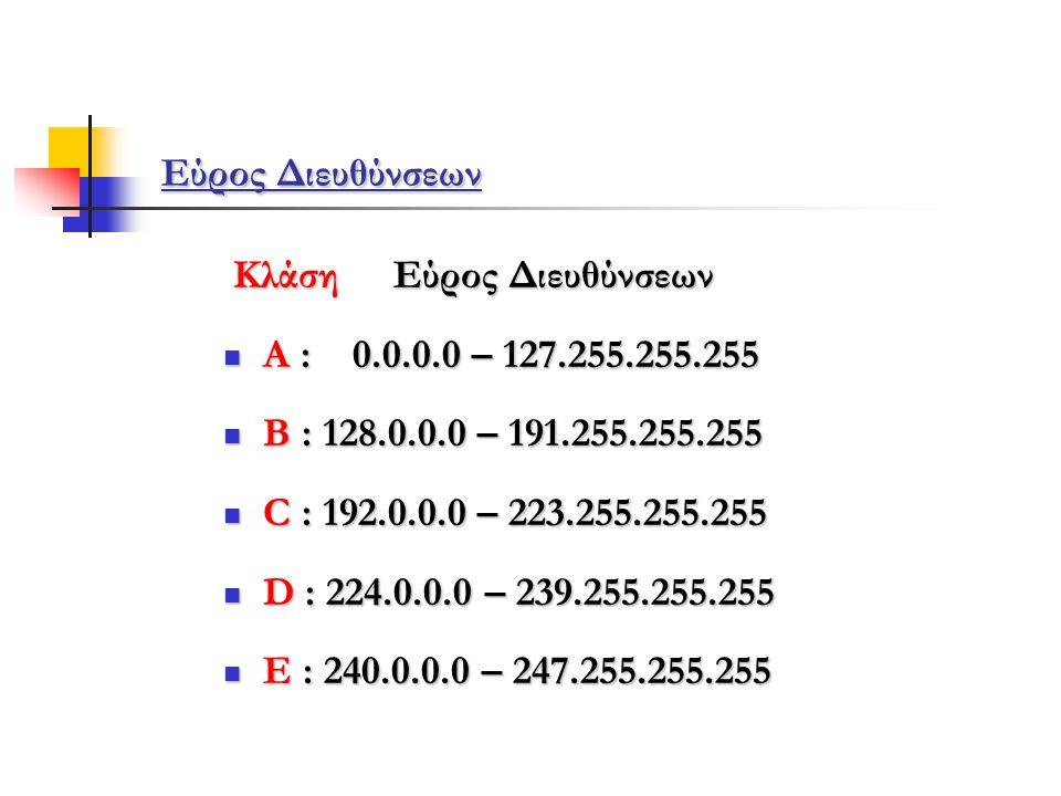 Εύρος Διευθύνσεων Κλάση Εύρος Διευθύνσεων. A : 0.0.0.0 – 127.255.255.255. B : 128.0.0.0 – 191.255.255.255.