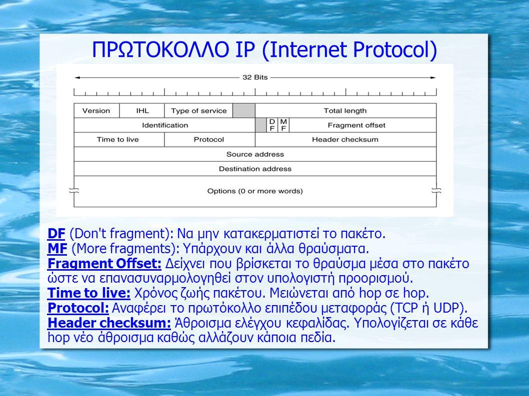 ΠΡΩΤΟΚΟΛΛΟ IP (Internet Protocol)