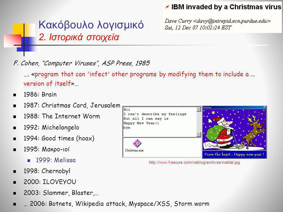 Κακόβουλο λογισμικό 2. Ιστορικά στοιχεία